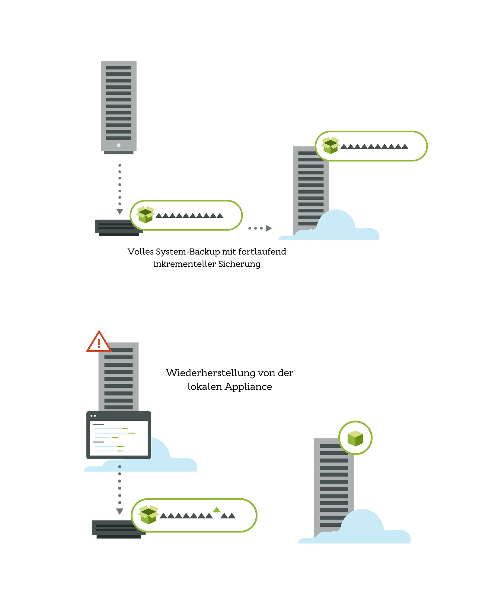 Carbonite Server Backup
